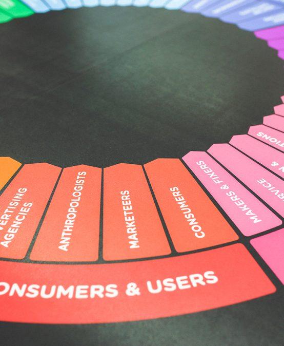 Predisporre un piano di marketing per ricercare ed acquisire nuovi clienti