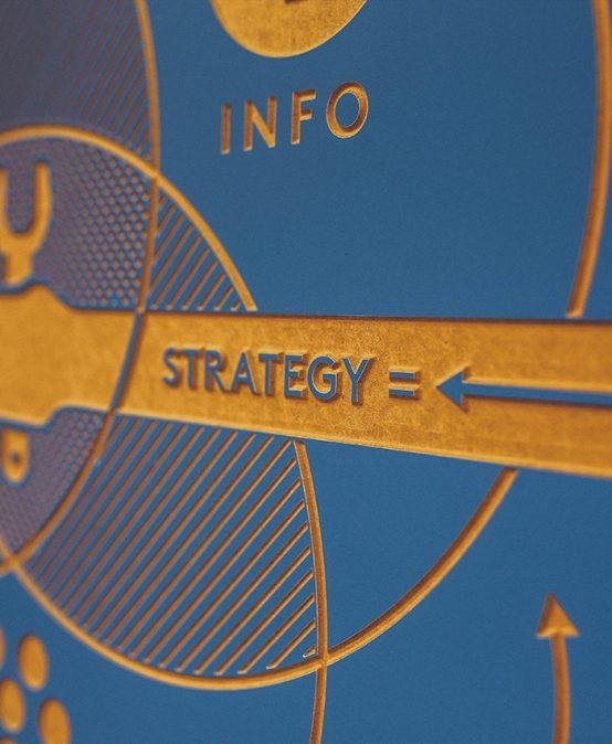 Innovation Strategy – Sustaining vs Disruptive